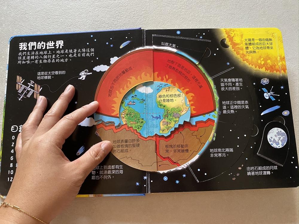 我們的世界024