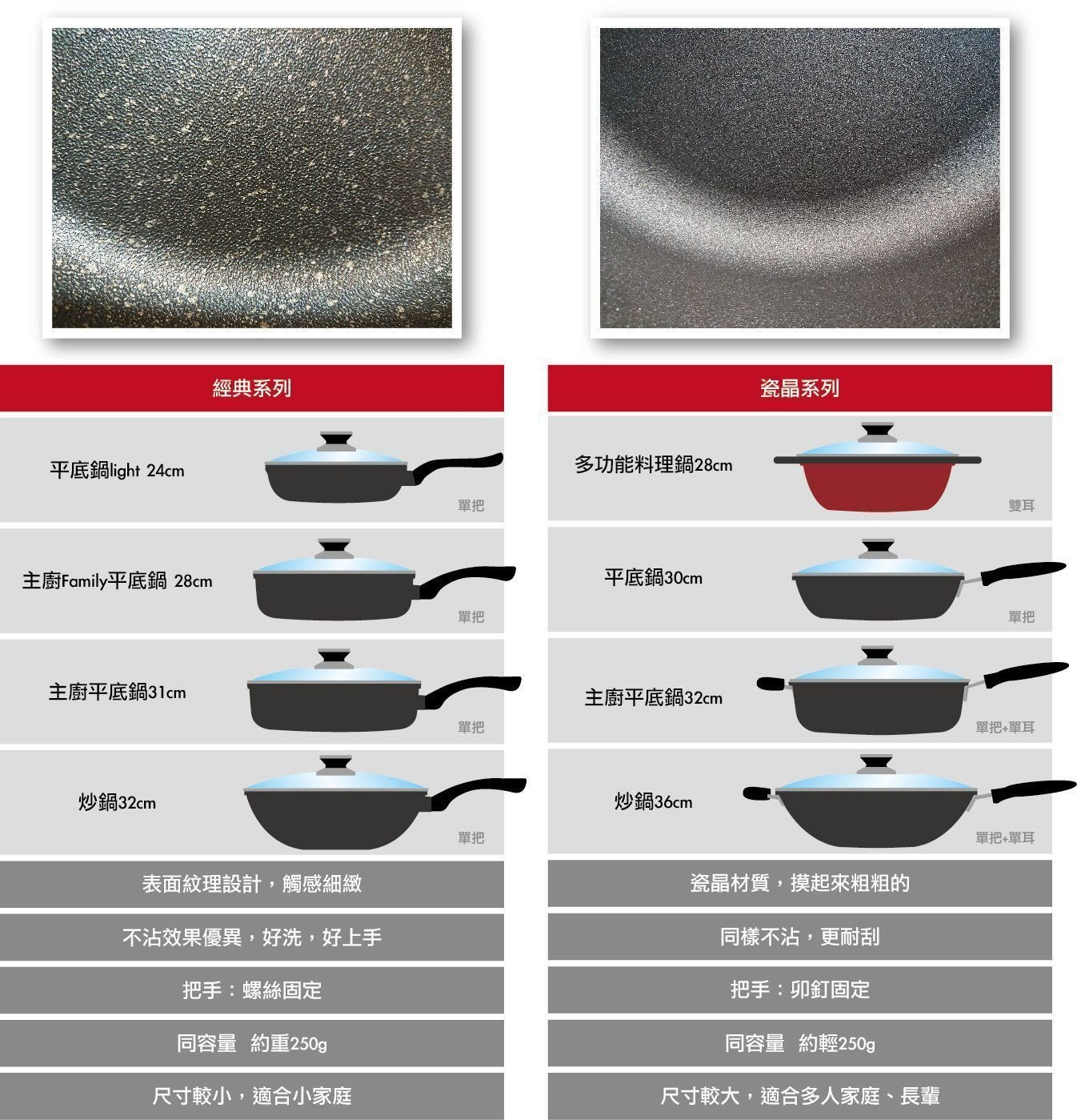 經典瓷晶差異
